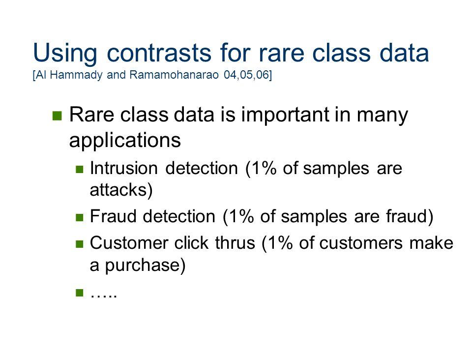 Using contrasts for rare class data [Al Hammady and Ramamohanarao 04,05,06]